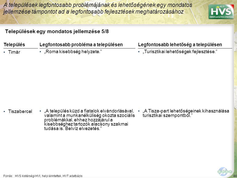 """44 Települések egy mondatos jellemzése 5/8 A települések legfontosabb problémájának és lehetőségének egy mondatos jellemzése támpontot ad a legfontosabb fejlesztések meghatározásához Forrás:HVS kistérségi HVI, helyi érintettek, HVT adatbázis TelepülésLegfontosabb probléma a településen ▪Timár ▪""""Roma kisebbség helyzete. ▪Tiszabercel ▪""""A település küzd a fiatalok elvándorlásával, valamint a munkanélküliség okozta szociális problémákkal, ehhez hozzájárul a kisebbséghez tartozók alacsony szakmai tudása is."""