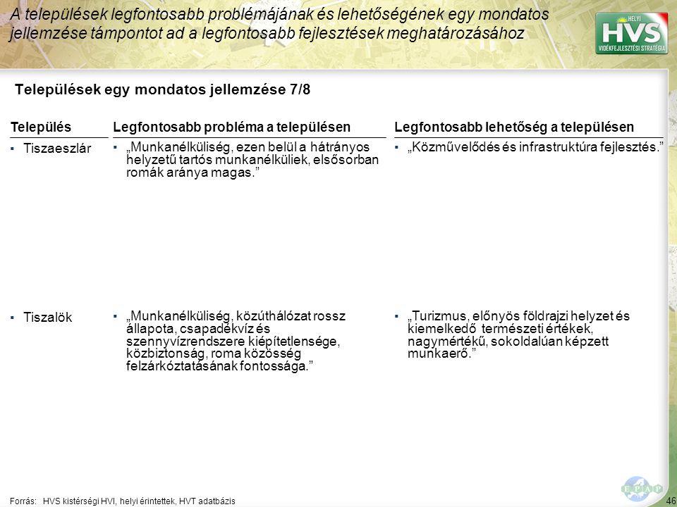 """46 Települések egy mondatos jellemzése 7/8 A települések legfontosabb problémájának és lehetőségének egy mondatos jellemzése támpontot ad a legfontosabb fejlesztések meghatározásához Forrás:HVS kistérségi HVI, helyi érintettek, HVT adatbázis TelepülésLegfontosabb probléma a településen ▪Tiszaeszlár ▪""""Munkanélküliség, ezen belül a hátrányos helyzetű tartós munkanélküliek, elsősorban romák aránya magas. ▪Tiszalök ▪""""Munkanélküliség, közúthálózat rossz állapota, csapadékvíz és szennyvízrendszere kiépítetlensége, közbiztonság, roma közösség felzárkóztatásának fontossága. Legfontosabb lehetőség a településen ▪""""Közművelődés és infrastruktúra fejlesztés. ▪""""Turizmus, előnyös földrajzi helyzet és kiemelkedő természeti értékek, nagymértékű, sokoldalúan képzett munkaerő."""