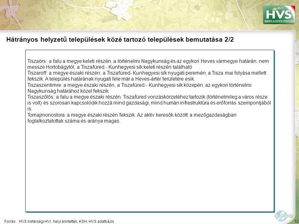 12 Tiszaörs: a falu a megye keleti részén, a történelmi Nagykunság és az egykori Heves vármegye határán, nem messze Hortobágytól, a Tiszafüred - Kunhegyesi sík keleti részén található Tiszaroff: a megye északi részén, a Tiszafüred- Kunhegyesi sík nyugati peremén, a Tisza mai folyása mellett fekszik.