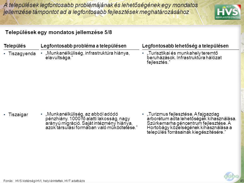"""45 Települések egy mondatos jellemzése 5/8 A települések legfontosabb problémájának és lehetőségének egy mondatos jellemzése támpontot ad a legfontosabb fejlesztések meghatározásához Forrás:HVS kistérségi HVI, helyi érintettek, HVT adatbázis TelepülésLegfontosabb probléma a településen ▪Tiszagyenda ▪""""Munkanélküliség, infrastruktúra hiánya, elavultsága. ▪Tiszaigar ▪""""Munkanélküliség, az abból adódó pénzhiány."""