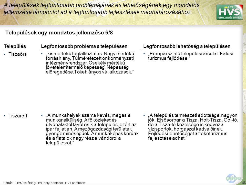 """46 Települések egy mondatos jellemzése 6/8 A települések legfontosabb problémájának és lehetőségének egy mondatos jellemzése támpontot ad a legfontosabb fejlesztések meghatározásához Forrás:HVS kistérségi HVI, helyi érintettek, HVT adatbázis TelepülésLegfontosabb probléma a településen ▪Tiszaörs ▪""""kismértékű foglalkoztatás."""