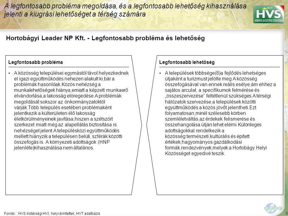 5 Hortobágyi Leader NP Kft.