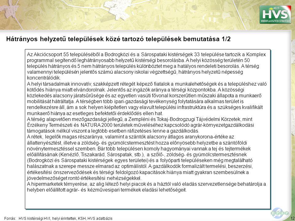 12 Az Akciócsoport 55 településéből a Bodrogközi és a Sárospataki kistérségek 33 települése tartozik a Komplex programmal segítendő leghátrányosabb helyzetű kistérségi besorolásba.