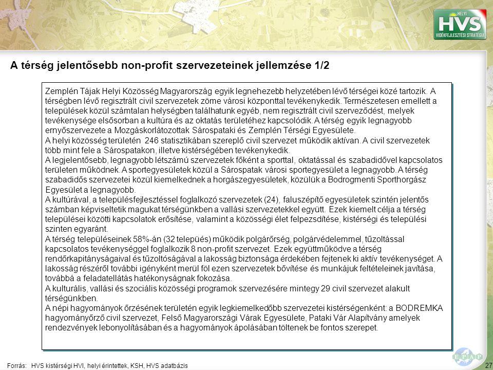 27 Zemplén Tájak Helyi Közösség Magyarország egyik legnehezebb helyzetében lévő térségei közé tartozik.