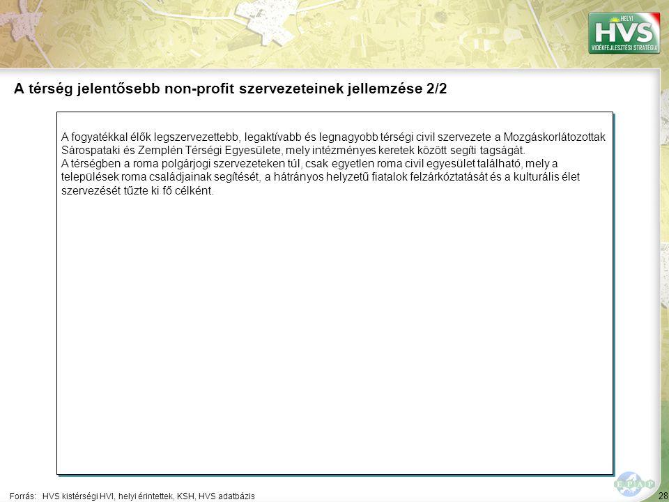 28 A fogyatékkal élők legszervezettebb, legaktívabb és legnagyobb térségi civil szervezete a Mozgáskorlátozottak Sárospataki és Zemplén Térségi Egyesülete, mely intézményes keretek között segíti tagságát.
