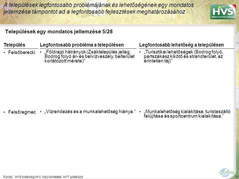 """52 Települések egy mondatos jellemzése 5/28 A települések legfontosabb problémájának és lehetőségének egy mondatos jellemzése támpontot ad a legfontosabb fejlesztések meghatározásához Forrás:HVS kistérségi HVI, helyi érintettek, HVT adatbázis TelepülésLegfontosabb probléma a településen ▪Felsőberecki ▪""""Földrajzi hátrányok (Zsáktelepülés jelleg, Bodrog folyó ár- és belvízveszély, belterület korlátozott mérete) ▪Felsőregmec ▪""""Vízrendezés és a munkalehetőség hiánya. Legfontosabb lehetőség a településen ▪""""Turisztikai lehetőségek (Bodrog folyó, partszakasz kikötő és strandterület, az érintetlen táj) ▪""""Munkalehetőség kialakítása, turistaszálló felújítása és sportcentrum kialakítása."""