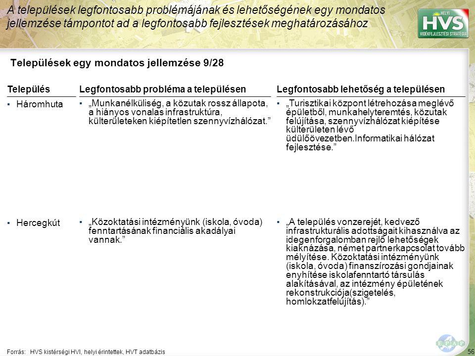 """56 Települések egy mondatos jellemzése 9/28 A települések legfontosabb problémájának és lehetőségének egy mondatos jellemzése támpontot ad a legfontosabb fejlesztések meghatározásához Forrás:HVS kistérségi HVI, helyi érintettek, HVT adatbázis TelepülésLegfontosabb probléma a településen ▪Háromhuta ▪""""Munkanélküliség, a közutak rossz állapota, a hiányos vonalas infrastruktúra, külterületeken kiépítetlen szennyvízhálózat. ▪Hercegkút ▪""""Közoktatási intézményünk (iskola, óvoda) fenntartásának financiális akadályai vannak. Legfontosabb lehetőség a településen ▪""""Turisztikai központ létrehozása meglévő épületből, munkahelyteremtés, közutak felújítása, szennyvízhálózat kiépítése külterületen lévő üdülőövezetben.Informatikai hálózat fejlesztése. ▪""""A település vonzerejét, kedvező infrastrukturális adottságait kihasználva az idegenforgalomban rejlő lehetőségek kiaknázása, német partnerkapcsolat tovább mélyítése."""