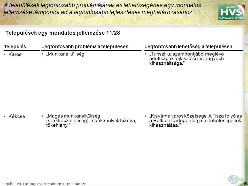 """58 Települések egy mondatos jellemzése 11/28 A települések legfontosabb problémájának és lehetőségének egy mondatos jellemzése támpontot ad a legfontosabb fejlesztések meghatározásához Forrás:HVS kistérségi HVI, helyi érintettek, HVT adatbázis TelepülésLegfontosabb probléma a településen ▪Karos ▪""""Munkanélküliség. ▪Kékcse ▪""""Magas munkanélküliség (szakképzetlenség), munkahelyek hiánya, tőkehiány. Legfontosabb lehetőség a településen ▪""""Turisztika szempontjából meglévő adottságok fejlesztése és nagyobb kihasználtsága. ▪""""Kisvárda város közelsége."""