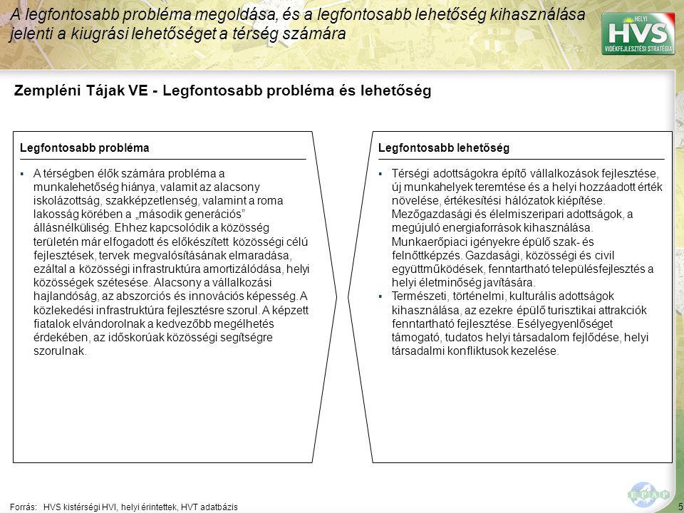 """5 Zempléni Tájak VE - Legfontosabb probléma és lehetőség A legfontosabb probléma megoldása, és a legfontosabb lehetőség kihasználása jelenti a kiugrási lehetőséget a térség számára Forrás:HVS kistérségi HVI, helyi érintettek, HVT adatbázis Legfontosabb problémaLegfontosabb lehetőség ▪A térségben élők számára probléma a munkalehetőség hiánya, valamit az alacsony iskolázottság, szakképzetlenség, valamint a roma lakosság körében a """"második generációs állásnélküliség."""