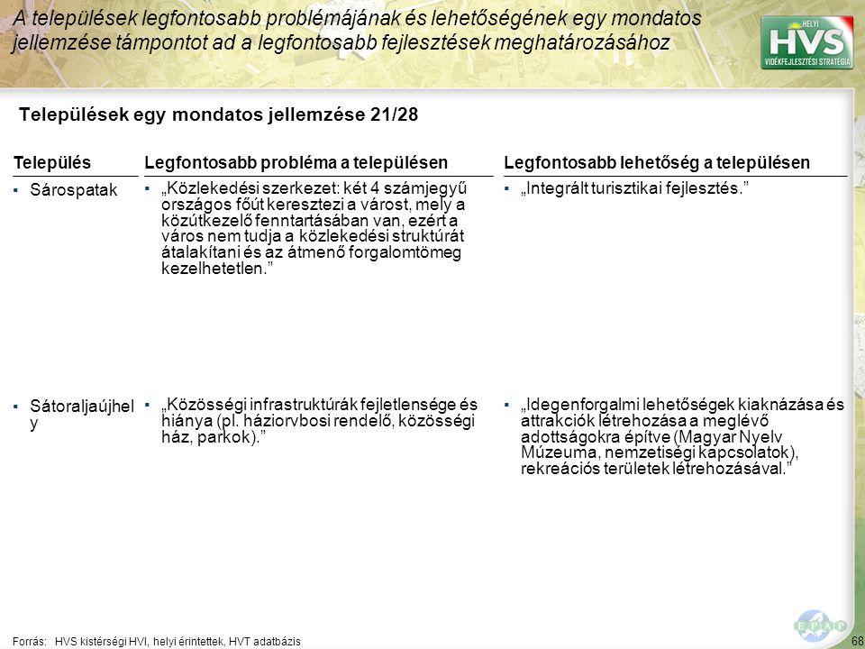 """68 Települések egy mondatos jellemzése 21/28 A települések legfontosabb problémájának és lehetőségének egy mondatos jellemzése támpontot ad a legfontosabb fejlesztések meghatározásához Forrás:HVS kistérségi HVI, helyi érintettek, HVT adatbázis TelepülésLegfontosabb probléma a településen ▪Sárospatak ▪""""Közlekedési szerkezet: két 4 számjegyű országos főút keresztezi a várost, mely a közútkezelő fenntartásában van, ezért a város nem tudja a közlekedési struktúrát átalakítani és az átmenő forgalomtömeg kezelhetetlen. ▪Sátoraljaújhel y ▪""""Közösségi infrastruktúrák fejletlensége és hiánya (pl."""