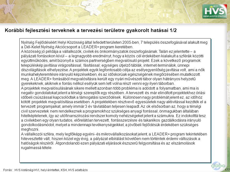 177 Nyírség Fejlődéséért Helyi Közösség által lefedett területen 2005-ben, 7 település összefogásával alakult meg a Dél-Kelet Nyírség Akciócsoport a L