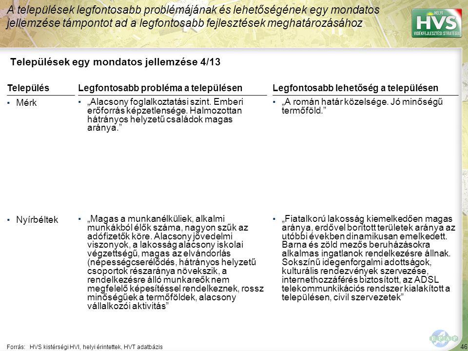"""46 Települések egy mondatos jellemzése 4/13 A települések legfontosabb problémájának és lehetőségének egy mondatos jellemzése támpontot ad a legfontosabb fejlesztések meghatározásához Forrás:HVS kistérségi HVI, helyi érintettek, HVT adatbázis TelepülésLegfontosabb probléma a településen ▪Mérk ▪""""Alacsony foglalkoztatási szint."""