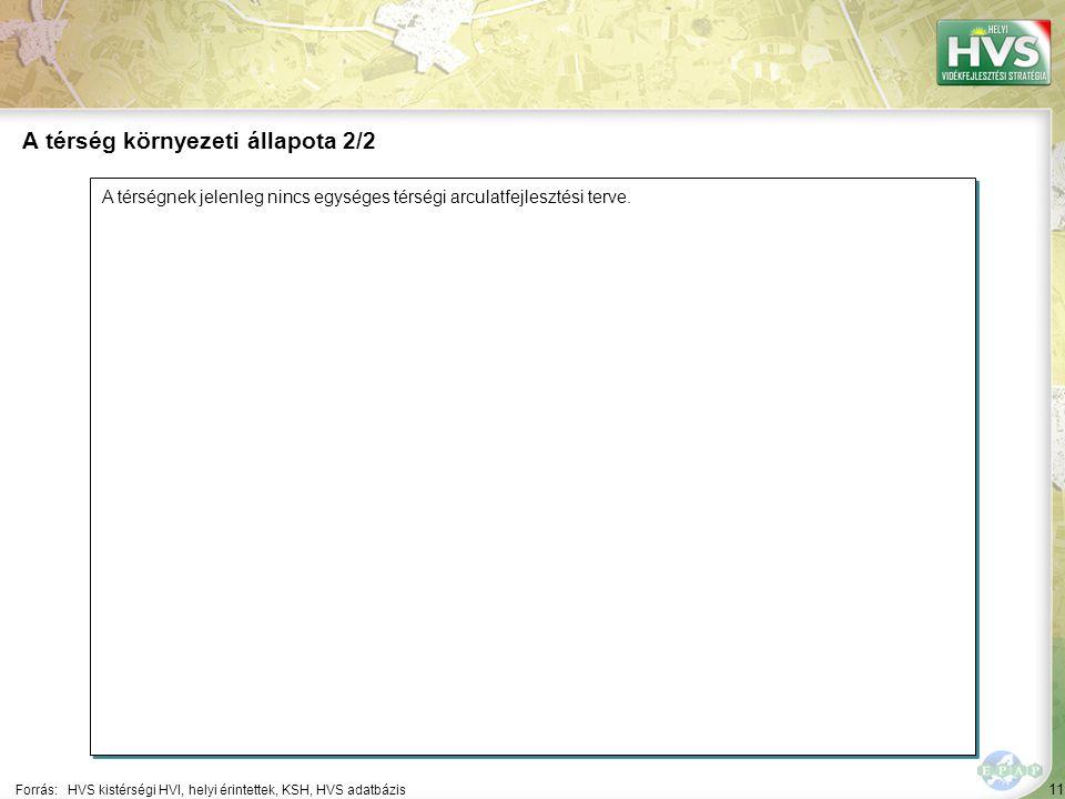11 A térségnek jelenleg nincs egységes térségi arculatfejlesztési terve. Forrás:HVS kistérségi HVI, helyi érintettek, KSH, HVS adatbázis A térség körn