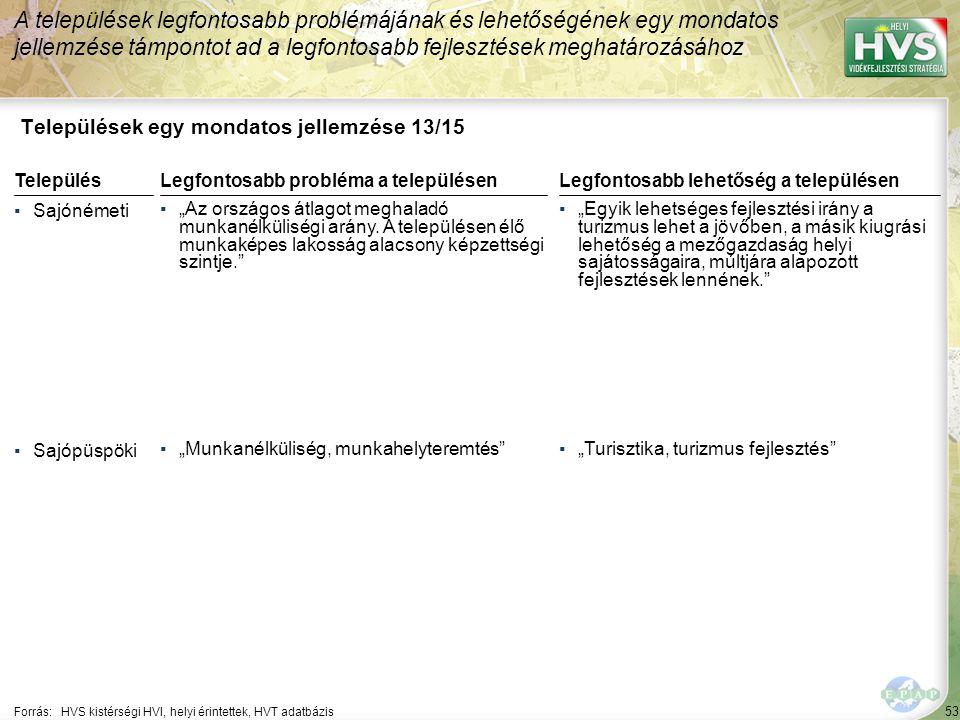 53 Települések egy mondatos jellemzése 13/15 A települések legfontosabb problémájának és lehetőségének egy mondatos jellemzése támpontot ad a legfonto