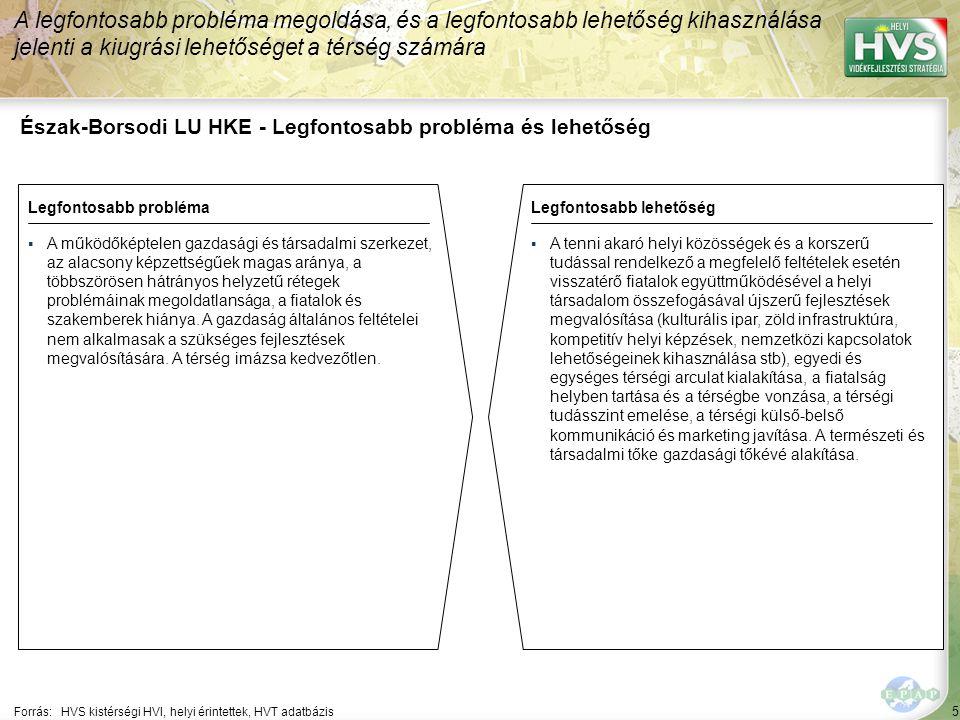 5 Észak-Borsodi LU HKE - Legfontosabb probléma és lehetőség A legfontosabb probléma megoldása, és a legfontosabb lehetőség kihasználása jelenti a kiugrási lehetőséget a térség számára Forrás:HVS kistérségi HVI, helyi érintettek, HVT adatbázis Legfontosabb problémaLegfontosabb lehetőség ▪A működőképtelen gazdasági és társadalmi szerkezet, az alacsony képzettségűek magas aránya, a többszörösen hátrányos helyzetű rétegek problémáinak megoldatlansága, a fiatalok és szakemberek hiánya.
