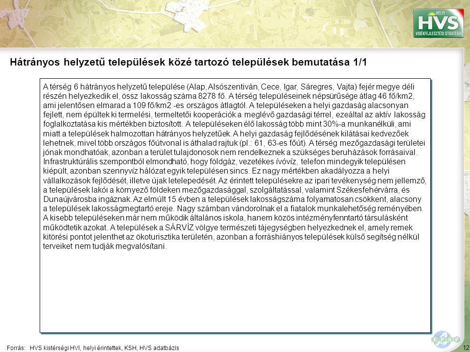 12 A térség 6 hátrányos helyzetű települése (Alap, Alsószentiván, Cece, Igar, Sáregres, Vajta) fejér megye déli részén helyezkedik el, össz lakosság s
