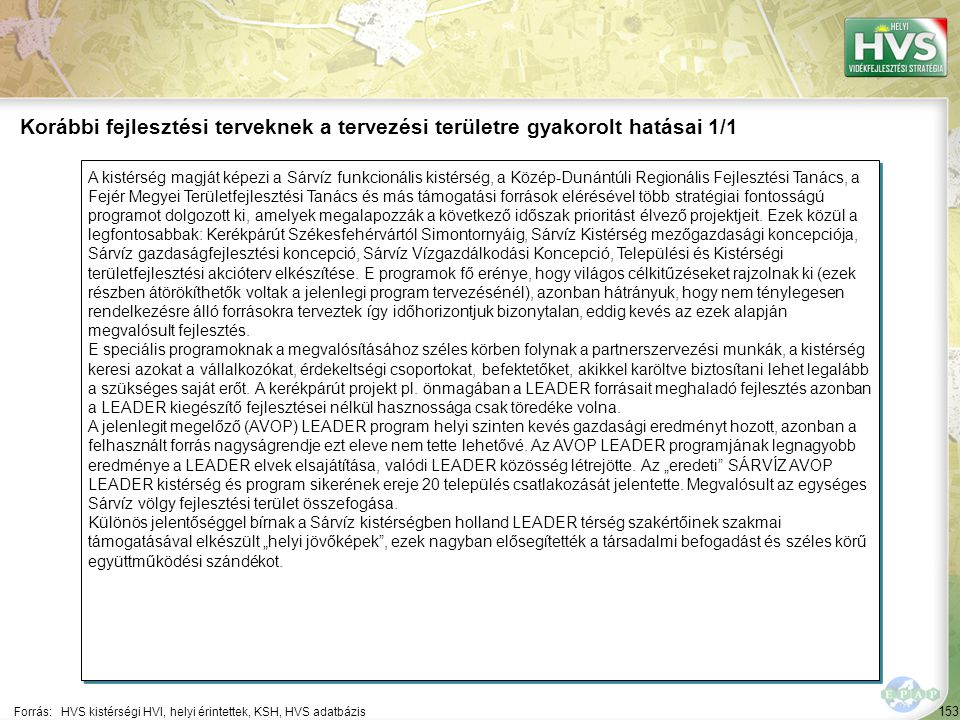 153 A kistérség magját képezi a Sárvíz funkcionális kistérség, a Közép-Dunántúli Regionális Fejlesztési Tanács, a Fejér Megyei Területfejlesztési Taná