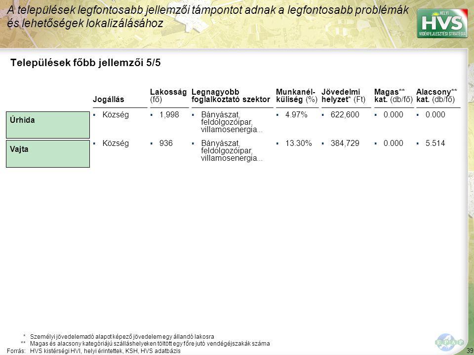 39 Legnagyobb foglalkoztató szektor ▪Bányászat, feldolgozóipar, villamosenergia... Települések főbb jellemzői 5/5 Jogállás *Személyi jövedelemadó alap