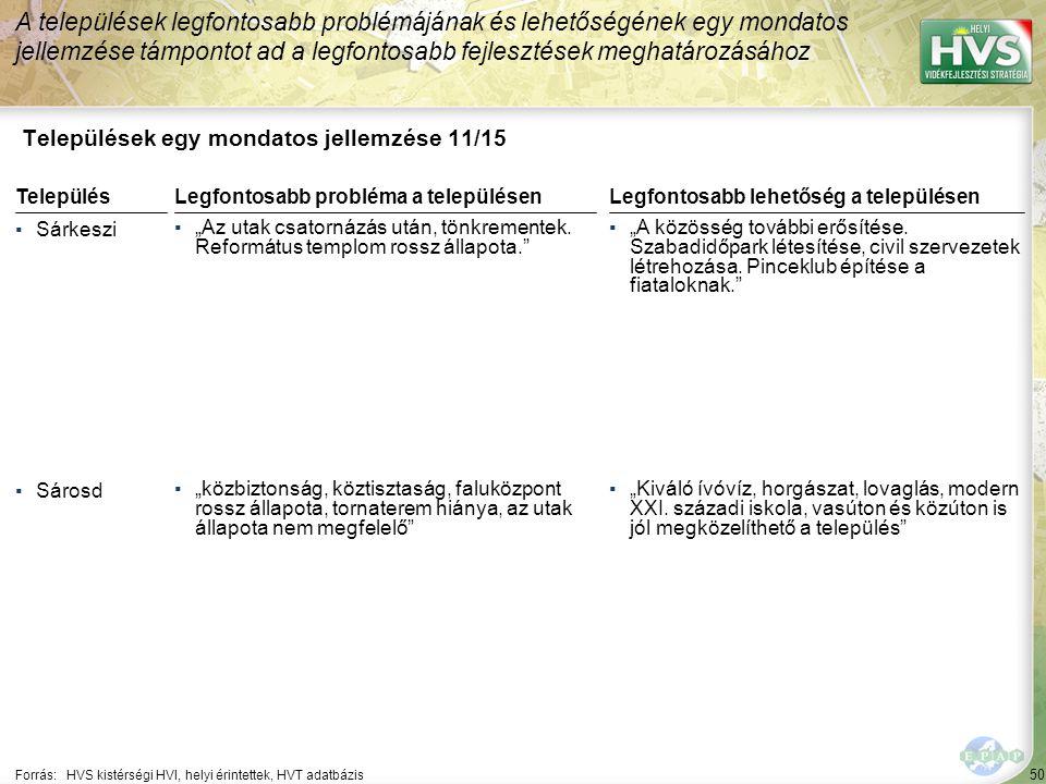 50 Települések egy mondatos jellemzése 11/15 A települések legfontosabb problémájának és lehetőségének egy mondatos jellemzése támpontot ad a legfonto