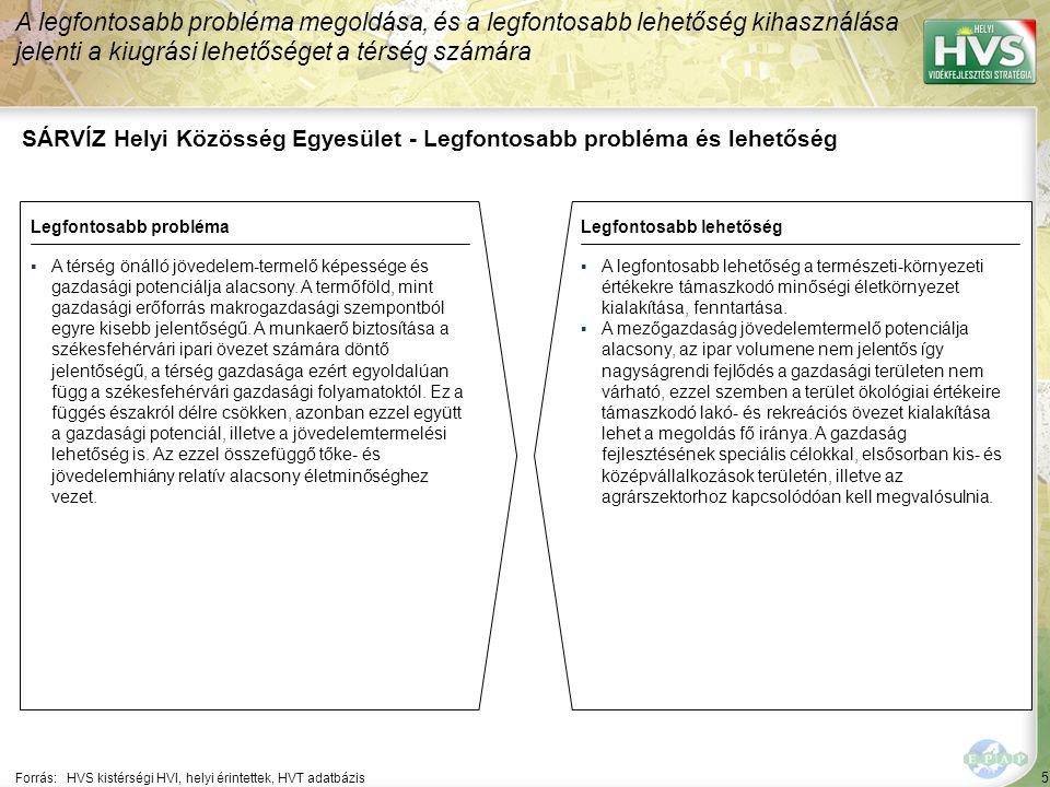 5 SÁRVÍZ Helyi Közösség Egyesület - Legfontosabb probléma és lehetőség A legfontosabb probléma megoldása, és a legfontosabb lehetőség kihasználása jelenti a kiugrási lehetőséget a térség számára Forrás:HVS kistérségi HVI, helyi érintettek, HVT adatbázis Legfontosabb problémaLegfontosabb lehetőség ▪A térség önálló jövedelem-termelő képessége és gazdasági potenciálja alacsony.