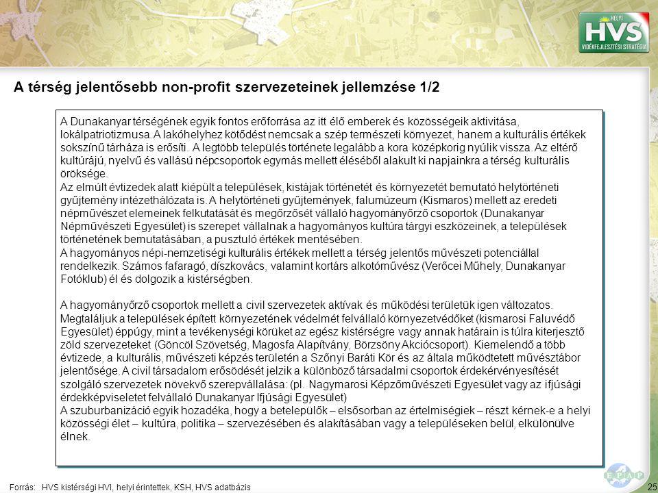 25 A Dunakanyar térségének egyik fontos erőforrása az itt élő emberek és közösségeik aktivitása, lokálpatriotizmusa. A lakóhelyhez kötődést nemcsak a