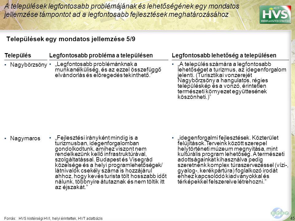 45 Települések egy mondatos jellemzése 5/9 A települések legfontosabb problémájának és lehetőségének egy mondatos jellemzése támpontot ad a legfontosa