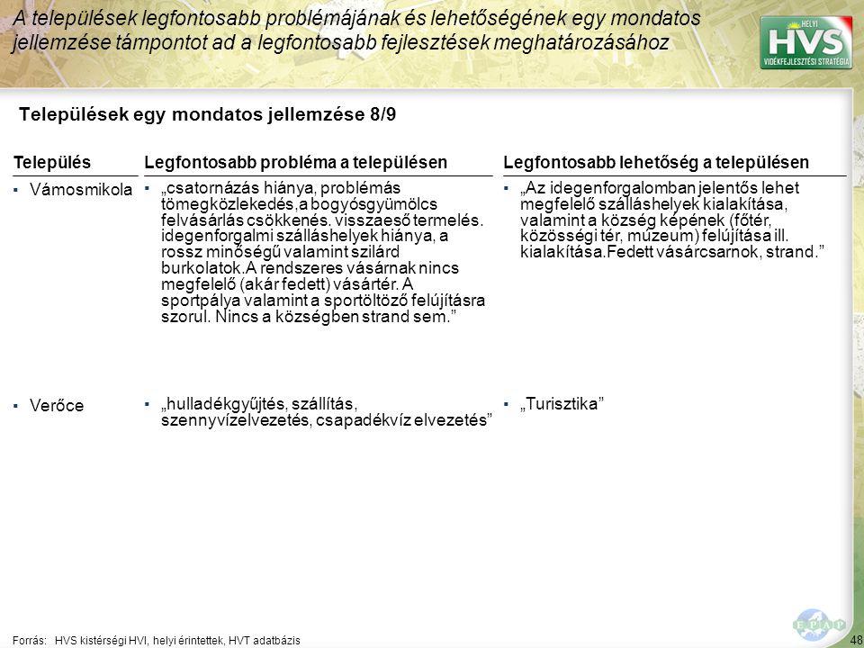 48 Települések egy mondatos jellemzése 8/9 A települések legfontosabb problémájának és lehetőségének egy mondatos jellemzése támpontot ad a legfontosa