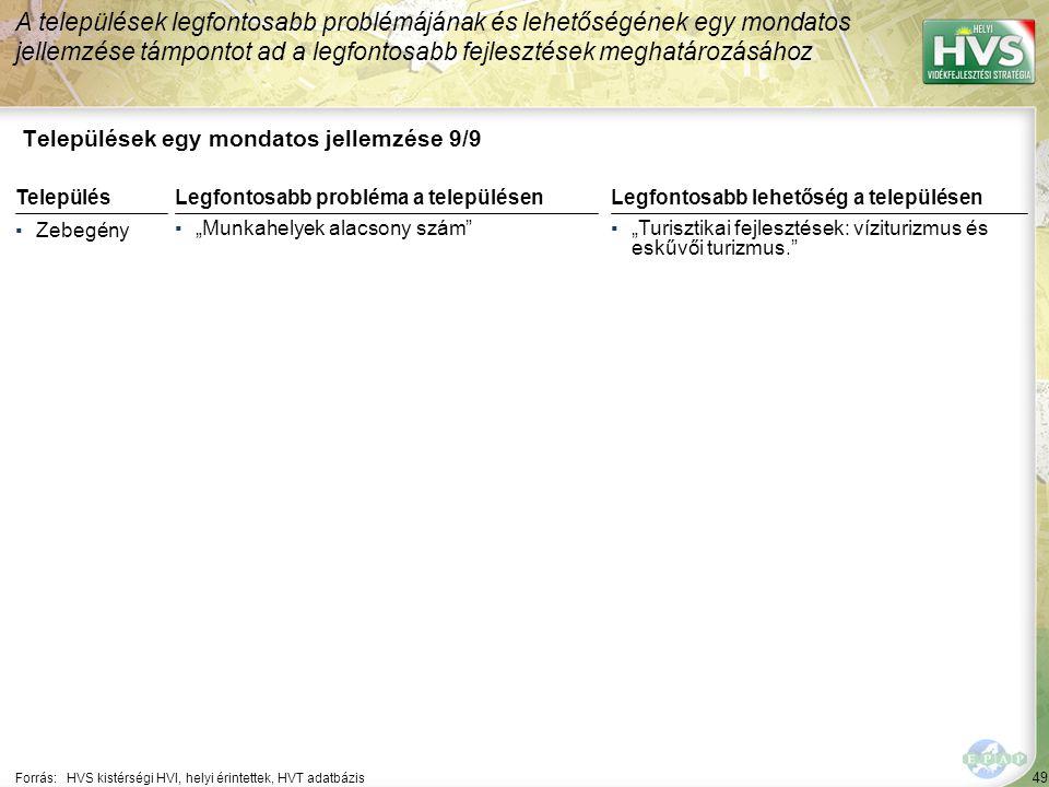 49 Települések egy mondatos jellemzése 9/9 A települések legfontosabb problémájának és lehetőségének egy mondatos jellemzése támpontot ad a legfontosa