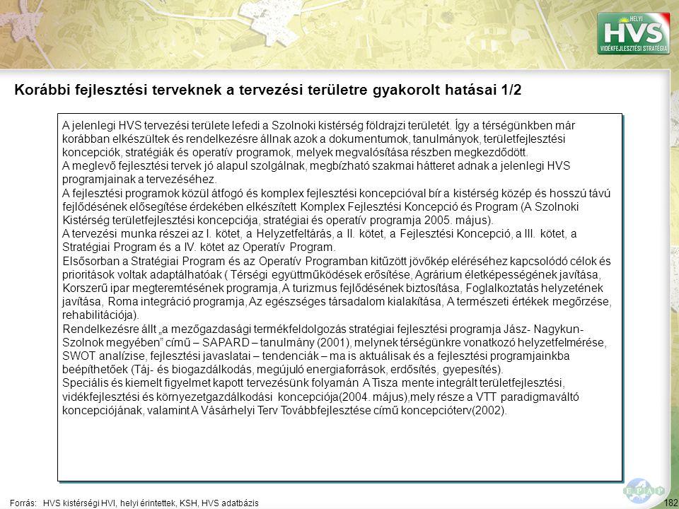 182 A jelenlegi HVS tervezési területe lefedi a Szolnoki kistérség földrajzi területét. Így a térségünkben már korábban elkészültek és rendelkezésre á