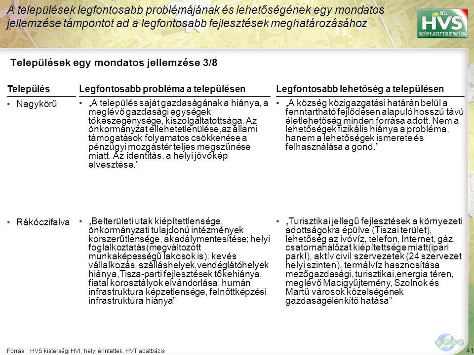"""41 Települések egy mondatos jellemzése 3/8 A települések legfontosabb problémájának és lehetőségének egy mondatos jellemzése támpontot ad a legfontosabb fejlesztések meghatározásához Forrás:HVS kistérségi HVI, helyi érintettek, HVT adatbázis TelepülésLegfontosabb probléma a településen ▪Nagykörű ▪""""A település saját gazdaságának a hiánya, a meglévő gazdasági egységek tőkeszegénysége, kiszolgáltatottsága."""