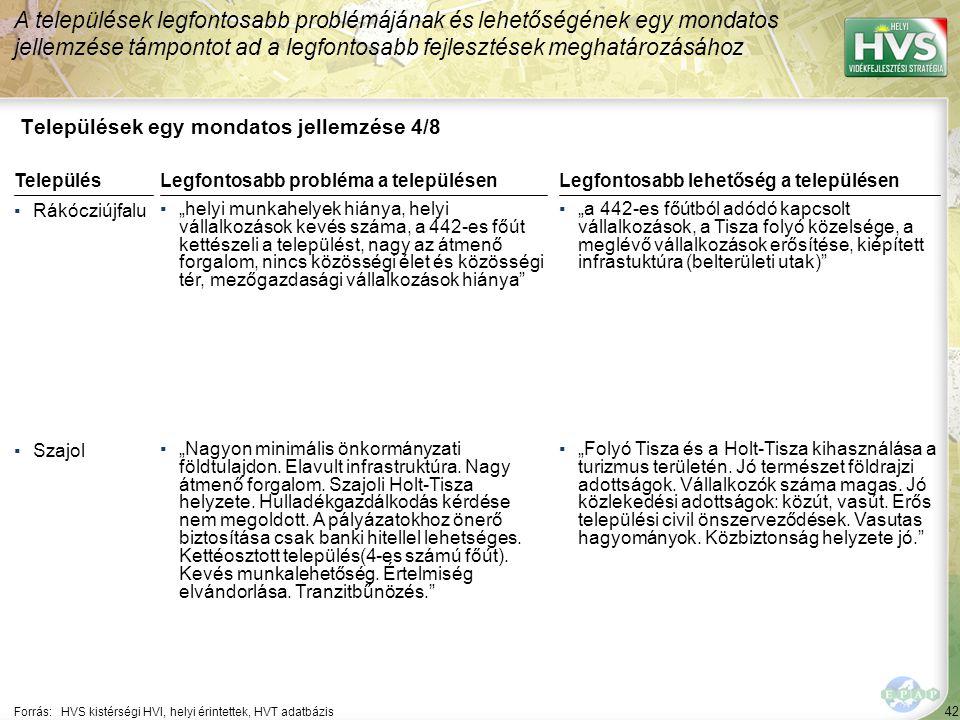 """42 Települések egy mondatos jellemzése 4/8 A települések legfontosabb problémájának és lehetőségének egy mondatos jellemzése támpontot ad a legfontosabb fejlesztések meghatározásához Forrás:HVS kistérségi HVI, helyi érintettek, HVT adatbázis TelepülésLegfontosabb probléma a településen ▪Rákócziújfalu ▪""""helyi munkahelyek hiánya, helyi vállalkozások kevés száma, a 442-es főút kettészeli a települést, nagy az átmenő forgalom, nincs közösségi élet és közösségi tér, mezőgazdasági vállalkozások hiánya ▪Szajol ▪""""Nagyon minimális önkormányzati földtulajdon."""