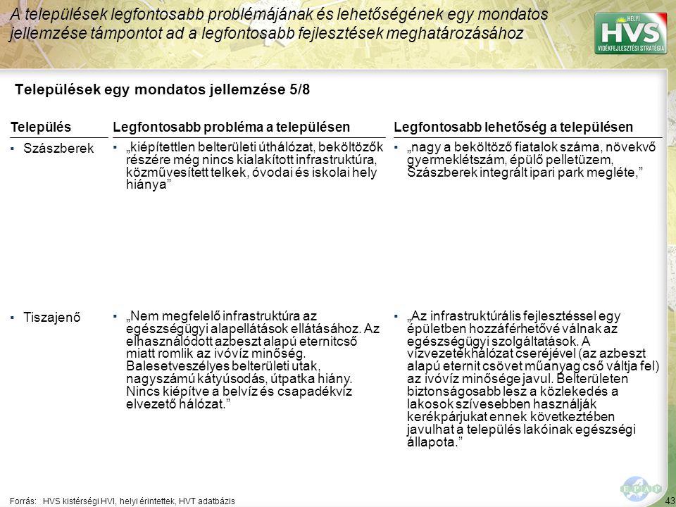 """43 Települések egy mondatos jellemzése 5/8 A települések legfontosabb problémájának és lehetőségének egy mondatos jellemzése támpontot ad a legfontosabb fejlesztések meghatározásához Forrás:HVS kistérségi HVI, helyi érintettek, HVT adatbázis TelepülésLegfontosabb probléma a településen ▪Szászberek ▪""""kiépítettlen belterületi úthálózat, beköltözők részére még nincs kialakított infrastruktúra, közművesített telkek, óvodai és iskolai hely hiánya ▪Tiszajenő ▪""""Nem megfelelő infrastruktúra az egészségügyi alapellátások ellátásához."""