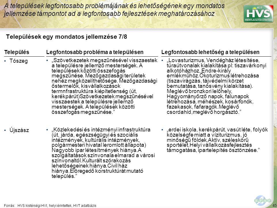 """45 Települések egy mondatos jellemzése 7/8 A települések legfontosabb problémájának és lehetőségének egy mondatos jellemzése támpontot ad a legfontosabb fejlesztések meghatározásához Forrás:HVS kistérségi HVI, helyi érintettek, HVT adatbázis TelepülésLegfontosabb probléma a településen ▪Tószeg ▪""""Szövetkezetek megszűnésével visszaestek a településre jellemző mesterségek."""