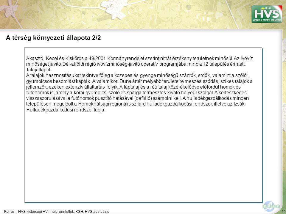 11 Akasztó, Kecel és Kiskőrös a 49/2001 Kormányrendelet szerint nitrát érzékeny területnek minősül.