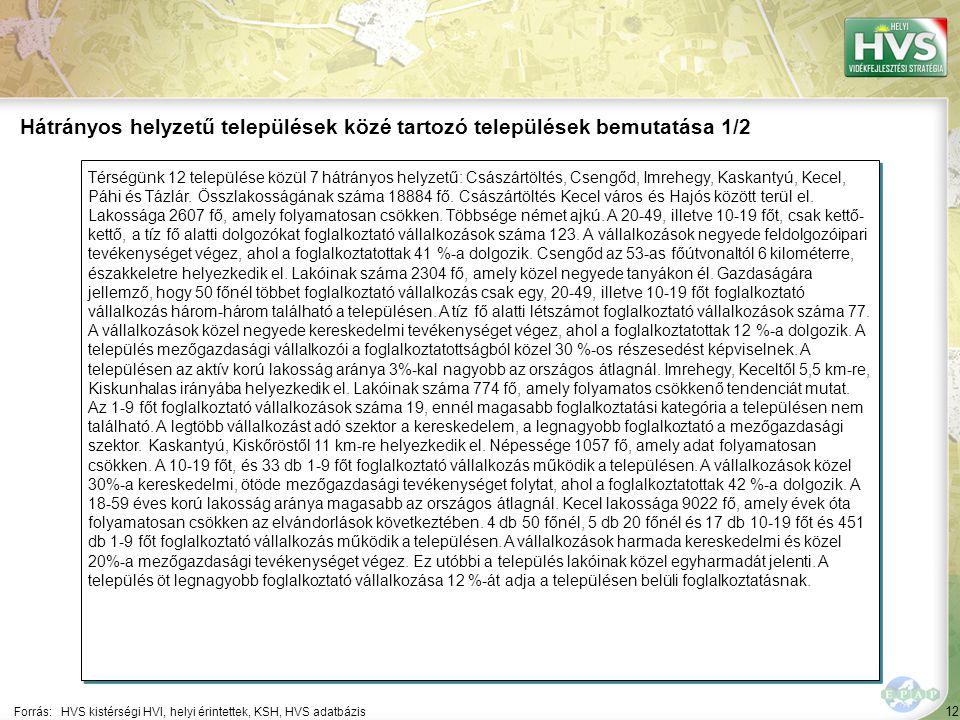 12 Térségünk 12 települése közül 7 hátrányos helyzetű: Császártöltés, Csengőd, Imrehegy, Kaskantyú, Kecel, Páhi és Tázlár.