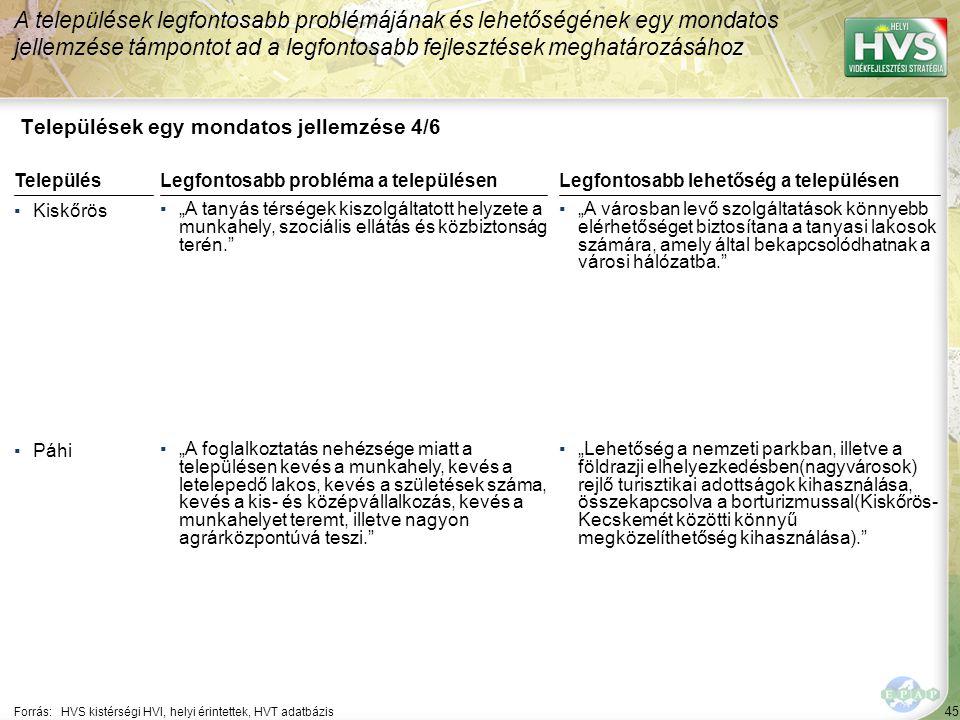 """45 Települések egy mondatos jellemzése 4/6 A települések legfontosabb problémájának és lehetőségének egy mondatos jellemzése támpontot ad a legfontosabb fejlesztések meghatározásához Forrás:HVS kistérségi HVI, helyi érintettek, HVT adatbázis TelepülésLegfontosabb probléma a településen ▪Kiskőrös ▪""""A tanyás térségek kiszolgáltatott helyzete a munkahely, szociális ellátás és közbiztonság terén. ▪Páhi ▪""""A foglalkoztatás nehézsége miatt a településen kevés a munkahely, kevés a letelepedő lakos, kevés a születések száma, kevés a kis- és középvállalkozás, kevés a munkahelyet teremt, illetve nagyon agrárközpontúvá teszi. Legfontosabb lehetőség a településen ▪""""A városban levő szolgáltatások könnyebb elérhetőséget biztosítana a tanyasi lakosok számára, amely által bekapcsolódhatnak a városi hálózatba. ▪""""Lehetőség a nemzeti parkban, illetve a földrazji elhelyezkedésben(nagyvárosok) rejlő turisztikai adottságok kihasználása, összekapcsolva a borturizmussal(Kiskőrös- Kecskemét közötti könnyű megközelíthetőség kihasználása)."""