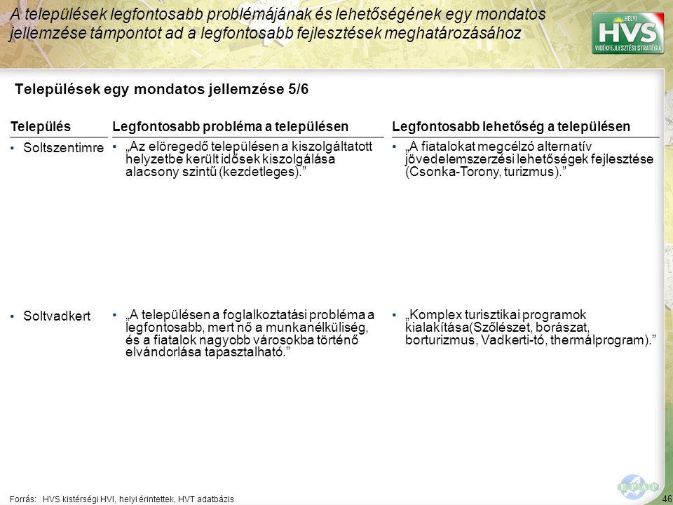 """46 Települések egy mondatos jellemzése 5/6 A települések legfontosabb problémájának és lehetőségének egy mondatos jellemzése támpontot ad a legfontosabb fejlesztések meghatározásához Forrás:HVS kistérségi HVI, helyi érintettek, HVT adatbázis TelepülésLegfontosabb probléma a településen ▪Soltszentimre ▪""""Az elöregedő településen a kiszolgáltatott helyzetbe került idősek kiszolgálása alacsony szintű (kezdetleges). ▪Soltvadkert ▪""""A településen a foglalkoztatási probléma a legfontosabb, mert nő a munkanélküliség, és a fiatalok nagyobb városokba történő elvándorlása tapasztalható. Legfontosabb lehetőség a településen ▪""""A fiatalokat megcélzó alternatív jövedelemszerzési lehetőségek fejlesztése (Csonka-Torony, turizmus). ▪""""Komplex turisztikai programok kialakítása(Szőlészet, borászat, borturizmus, Vadkerti-tó, thermálprogram)."""
