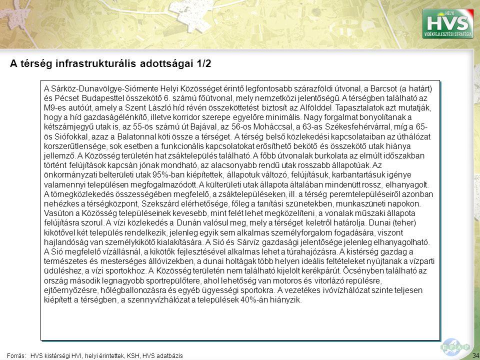 34 A Sárköz-Dunavölgye-Siómente Helyi Közösséget érintő legfontosabb szárazföldi útvonal, a Barcsot (a határt) és Pécset Budapesttel összekötő 6.