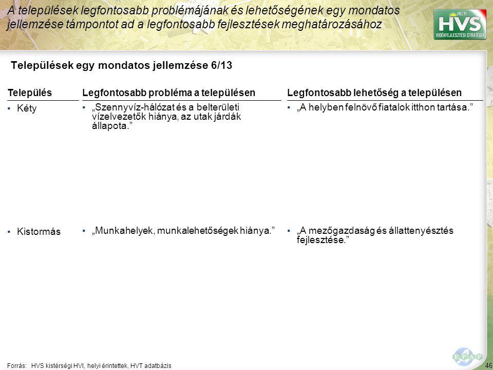 """46 Települések egy mondatos jellemzése 6/13 A települések legfontosabb problémájának és lehetőségének egy mondatos jellemzése támpontot ad a legfontosabb fejlesztések meghatározásához Forrás:HVS kistérségi HVI, helyi érintettek, HVT adatbázis TelepülésLegfontosabb probléma a településen ▪Kéty ▪""""Szennyvíz-hálózat és a belterületi vízelvezetők hiánya, az utak járdák állapota. ▪Kistormás ▪""""Munkahelyek, munkalehetőségek hiánya. Legfontosabb lehetőség a településen ▪""""A helyben felnövő fiatalok itthon tartása. ▪""""A mezőgazdaság és állattenyésztés fejlesztése."""