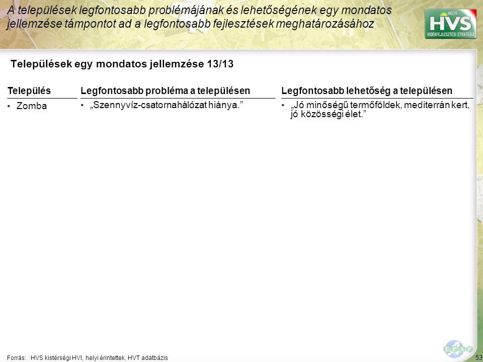 """53 Települések egy mondatos jellemzése 13/13 A települések legfontosabb problémájának és lehetőségének egy mondatos jellemzése támpontot ad a legfontosabb fejlesztések meghatározásához Forrás:HVS kistérségi HVI, helyi érintettek, HVT adatbázis TelepülésLegfontosabb probléma a településen ▪Zomba ▪""""Szennyvíz-csatornahálózat hiánya. Legfontosabb lehetőség a településen ▪""""Jó minőségű termőföldek, mediterrán kert, jó közösségi élet."""