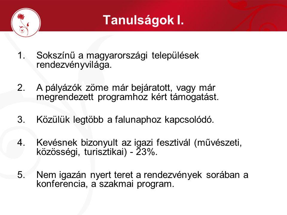 Tanulságok I. 1.Sokszínű a magyarországi települések rendezvényvilága. 2.A pályázók zöme már bejáratott, vagy már megrendezett programhoz kért támogat