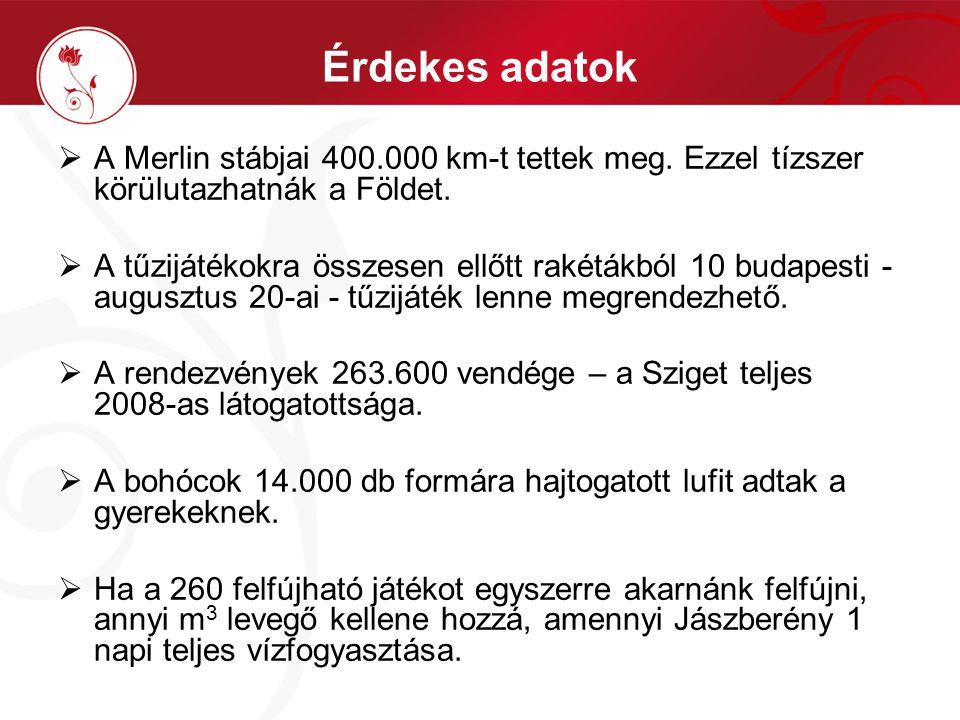rendezveny@umvp.eu FVM VKSZI Társadalmi Kapcsolatok Igazgatósága Közösségi Kapcsolatok Osztálya 1055 Budapest, Kossuth L.