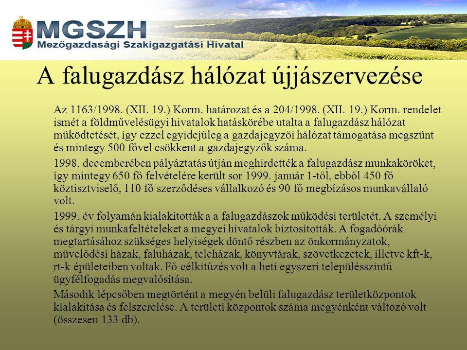 A falugazdász hálózat újjászervezése Az 1163/1998. (XII. 19.) Korm. határozat és a 204/1998. (XII. 19.) Korm. rendelet ismét a földművelésügyi hivatal