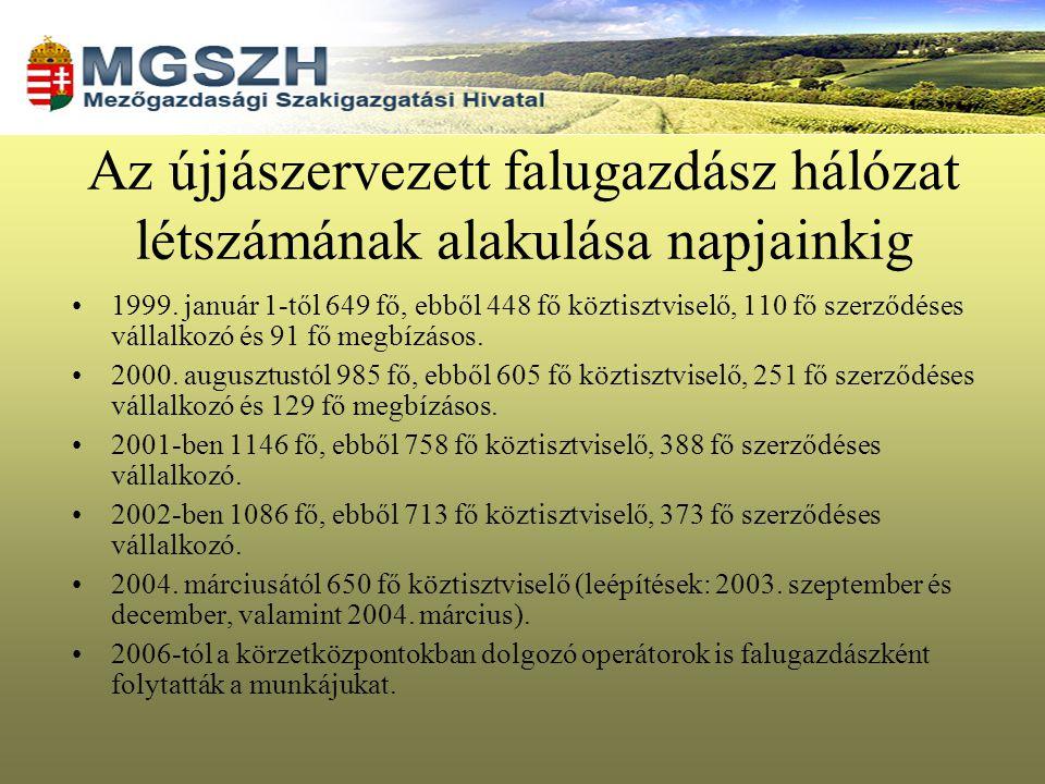 Az újjászervezett falugazdász hálózat létszámának alakulása napjainkig 1999. január 1-től 649 fő, ebből 448 fő köztisztviselő, 110 fő szerződéses váll