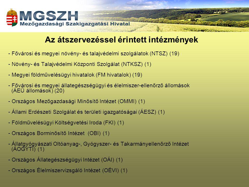- Fővárosi és megyei növény- és talajvédelmi szolgálatok (NTSZ) (19) - Növény- és Talajvédelmi Központi Szolgálat (NTKSZ) (1) - Megyei földművelésügyi