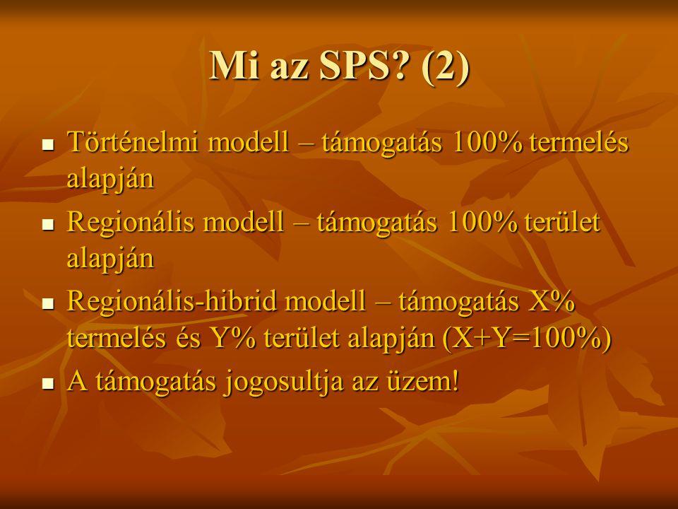 Mi az SPS.