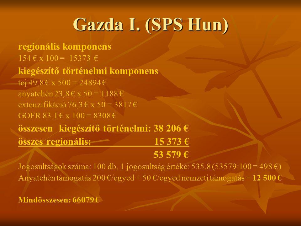 Modellüzem 100 ha GOFR terület Gazda I.(SPS Hun) 66 079€ 50 anyatehén Gazda II.