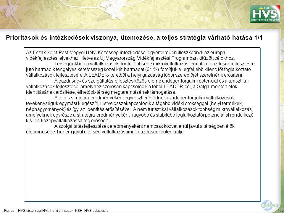160 Az Észak-kelet Pest Megyei Helyi Közösség intézkedései egyértelműen illeszkednek az európai vidékfejlesztési elvekhez, illetve az Új Magyarország Vidékfejlesztési Programban kitűzőtt célokhoz.