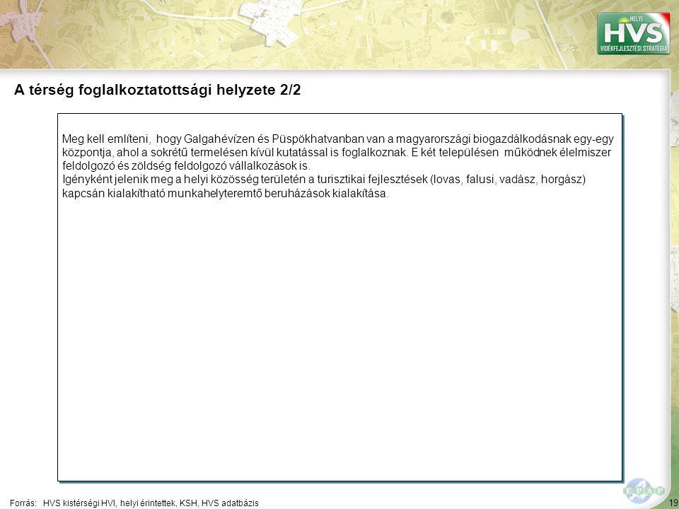19 Meg kell említeni, hogy Galgahévízen és Püspökhatvanban van a magyarországi biogazdálkodásnak egy-egy központja, ahol a sokrétű termelésen kívül kutatással is foglalkoznak.