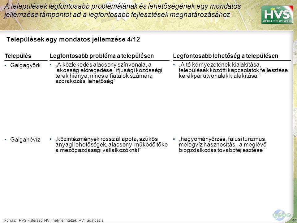 """44 Települések egy mondatos jellemzése 4/12 A települések legfontosabb problémájának és lehetőségének egy mondatos jellemzése támpontot ad a legfontosabb fejlesztések meghatározásához Forrás:HVS kistérségi HVI, helyi érintettek, HVT adatbázis TelepülésLegfontosabb probléma a településen ▪Galgagyörk ▪""""A közlekedés alacsony színvonala, a lakosság elöregedése, ifjusági közösségi terek hiánya, nincs a fiatalok számára szórakozási lehetőség ▪Galgahévíz ▪""""közintézmények rossz állapota, szűkös anyagi lehetőségek, alacsony működő tőke a mezőgazdasági vállalkozóknál Legfontosabb lehetőség a településen ▪""""A tó környezetének kialakítása, települések közötti kapcsolatok fejlesztése, kerékpár útvonalak kialakítása. ▪""""hagyományőrzés, falusi turizmus, melegvíz hasznosítás, a meglévő biogzdálkodás továbbfejlesztése"""